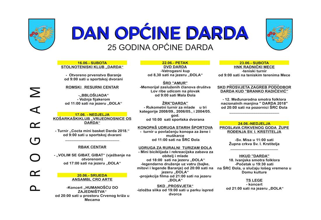 Program dan Općine